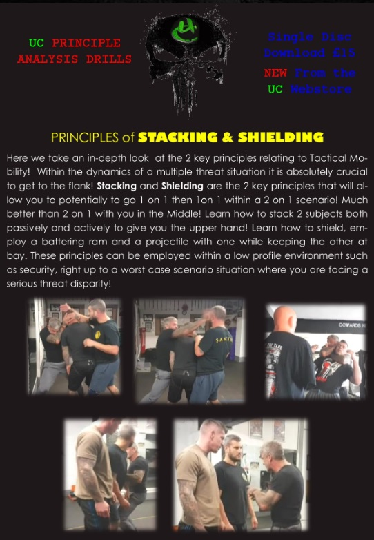 https://urbancombatives.com/wp-content/uploads/2019/03/Principles-of-stacking-Shielding.jpg